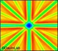 Canalización y simetría