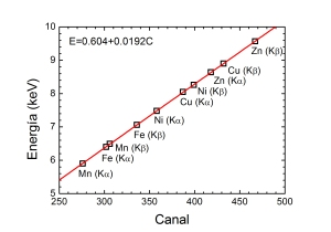 calibracion1