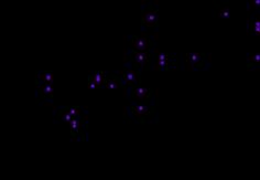 275px-Ley_de_Hubble_(datos_de_1929).svg