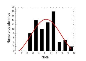 Notas_Test1