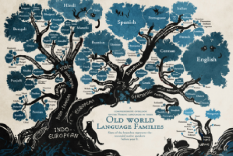 linguistic-tree